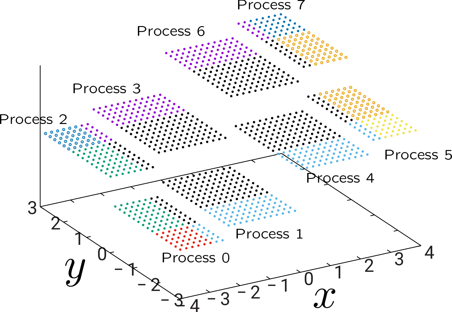 Chunks and Symmetry - MEEP Documentation