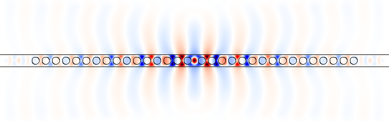 Tutorial/Resonant Modes and Transmission in a Waveguide Cavity