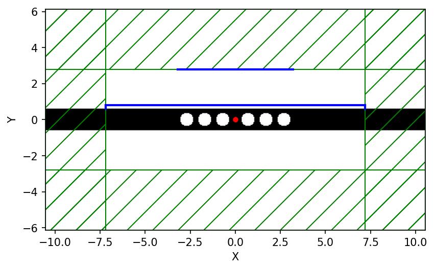 Tutorial/Near-to-Far Field Spectra - MEEP Documentation