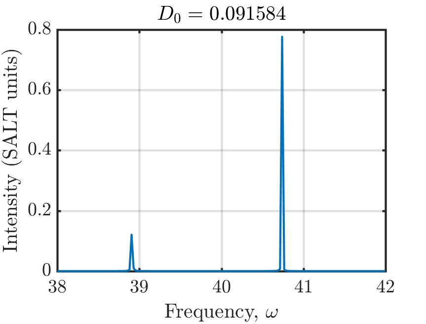 Tutorial/Multilevel Atomic Susceptibility - MEEP Documentation